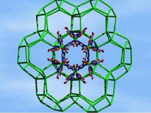 The ZMOF structure includes carbon (gray), indium (green), nitrogen (blue), and oxygen (red)