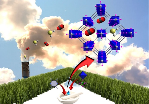 The deliberately tailored nano-space in a metal-organic framework can adsorb and store emitted carbon dioxide.