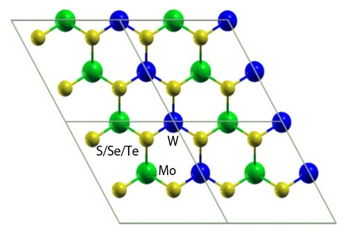 Atomistic models of laterally interfaced heterostructures.