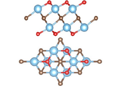 The MXene crystal structure from the side and the top. The M, C and O atoms are shown by the blue, brown and red spheres, respectively.