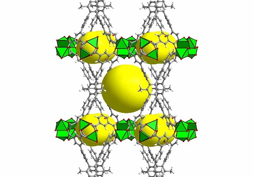 Geometric structure of the methane-storage MOF. Organic linkers (gray/red) and metallic centers (green) combine to create cavities (yellow) that can store many molecules of methane.
