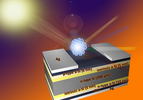 A graphene quantum dot (white) on top of a solar cell formed by silicon (Si) insulating (ITO) and metal (Au) layers.
