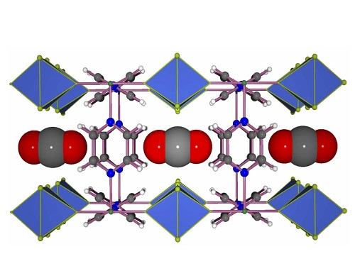 Carbon dioxide molecules (gray and red) fit neatly into the channels of the MOF.