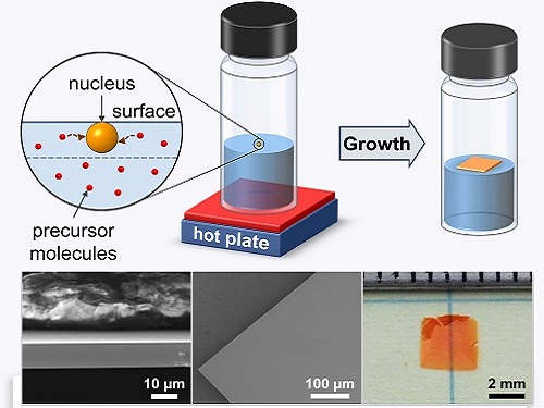 In-depth analysis of the mechanisms that generate floating crystals from hot liquids could lead to large-scale, printable solar cells
