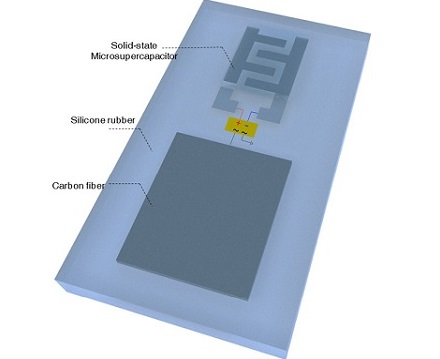 The lead-halide-based material features optoelectronic properties that are desirable in solar cells and light-emitting diodes.