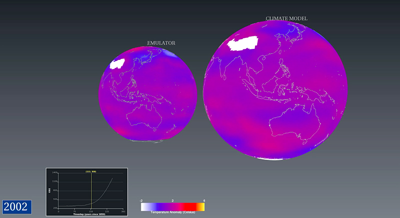 A comparison of global temperature anomaly from a climate model (right) with the statistical simulation from an emulator (left).